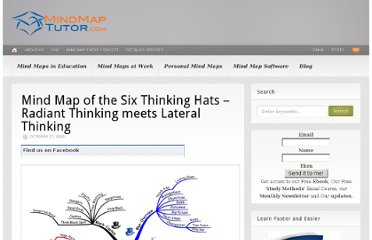 http://www.mindmaptutor.com/2009/10/mind-map-of-the-six-thinking-hats-radiant-thinking-meets-lateral-thinking-2/