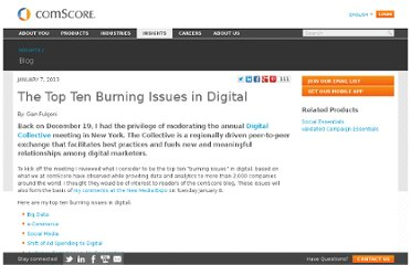 http://www.comscore.com/Insights/Blog/The_Top_Ten_Burning_Issues_in_Digital#.UO4pm81drm0.twitter