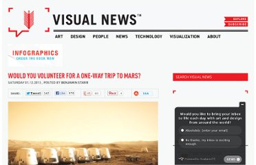 http://www.visualnews.com/2013/01/12/would-you-volunteer-for-a-one-way-trip-to-mars/