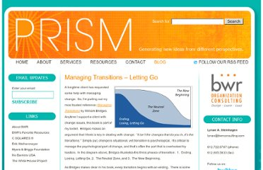 http://www.bwrconsulting.com/blog/uncategorized/managing-transitions-letting-go/
