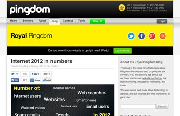 http://royal.pingdom.com/2013/01/16/internet-2012-in-numbers/
