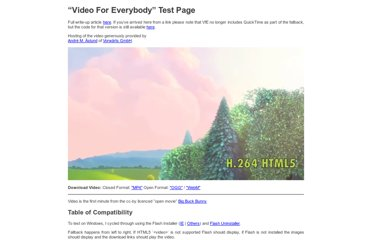 http://camendesign.com/code/video_for_everybody/test.html