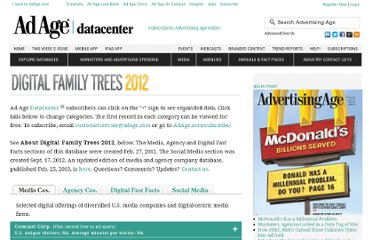 http://adage.com/datacenter/digitalfamilytrees2012/