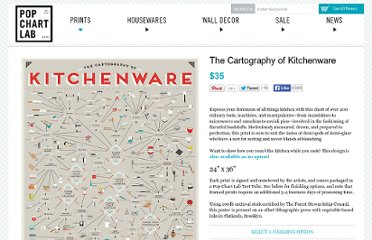 http://popchartlab.com/collections/prints/products/the-cartography-of-kitchenware