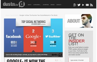 http://dustn.tv/google-plus-is-the-number-two-social-network-in-the-world/