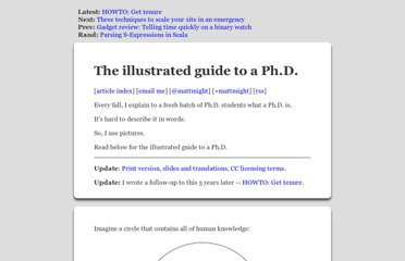 http://matt.might.net/articles/phd-school-in-pictures/