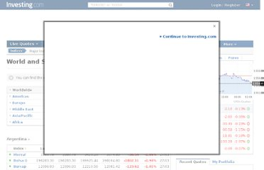 http://www.investing.com/indices/world-indices