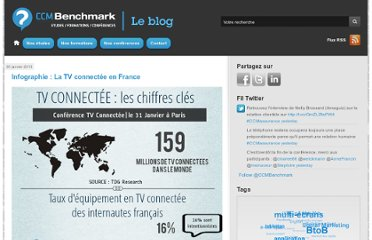 http://www.ccmbenchmark.com/institut/blog/infographie-la-tv-connectee-en-france/