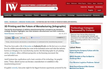 http://industryweek.com/emerging-technologies/3d-printing-and-future-manufacturing-infographic