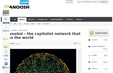 http://banoosh.com/2012/07/30/revealed-the-capitalist-network-that-runs-the-world/