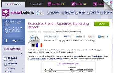 http://www.socialbakers.com/blog/121-exclusive-french-facebook-marketing-report