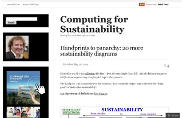 http://computingforsustainability.com/2009/05/26/handprints-to-panarchy-20-more-sustainability-diagrams/