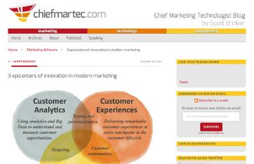 http://chiefmartec.com/2013/01/3-epicenters-of-innovation-in-modern-marketing/