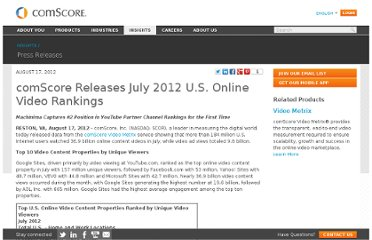 http://www.comscore.com/Insights/Press_Releases/2012/8/comScore_Releases_July_2012_US_Online_Video_Rankings