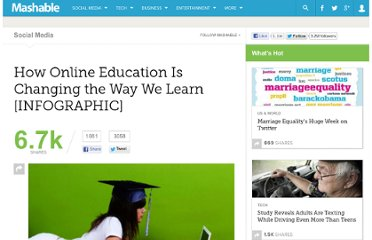 http://mashable.com/2011/06/10/online-education-infographic/