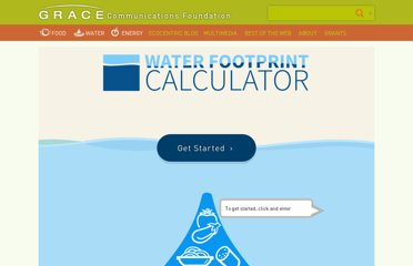 http://www.gracelinks.org/1408/water-footprint-calculator