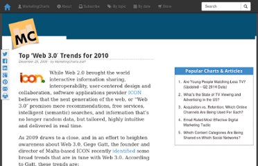 http://www.marketingcharts.com/wp/interactive/top-web-30-trends-for-2010-11494/