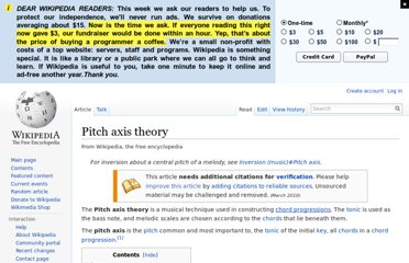 https://en.wikipedia.org/wiki/Pitch_axis_theory