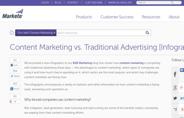 http://www.marketo.com/infographics/content-marketing-vs-traditional-advertising/