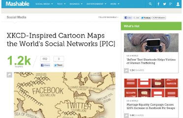 http://mashable.com/2010/08/11/2010-social-networking-map/