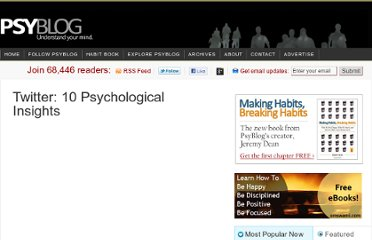 http://www.spring.org.uk/2010/08/twitter-10-psychological-insights.php