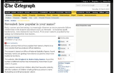 http://www.telegraph.co.uk/women/mother-tongue/9231326/Revealed-how-popular-is-your-name.html