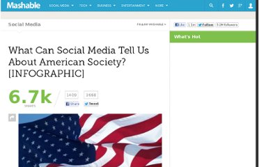 http://mashable.com/2011/08/11/social-media-infographic/