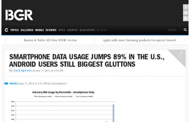 http://bgr.com/2011/06/17/smartphone-data-usage-jumps-89-in-the-u-s-android-users-still-biggest-gluttons/