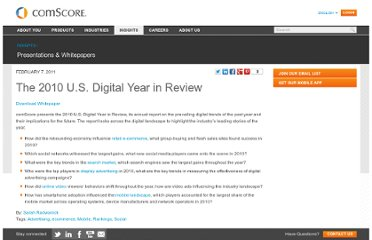 http://www.comscore.com/Insights/Presentations_and_Whitepapers/2011/2010_US_Digital_Year_in_Review