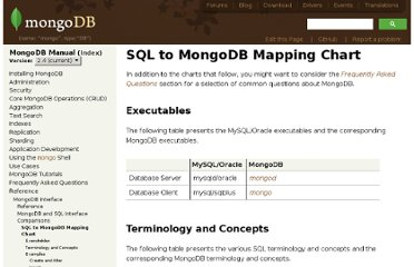 http://docs.mongodb.org/manual/reference/sql-comparison