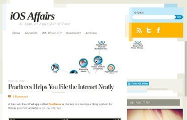 http://iosaffairs.com/2012/05/20/pearltrees-helps-you-file-the-internet-neatly/