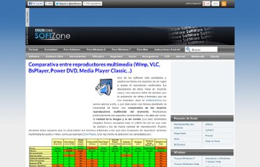 http://www.softzone.es/comparativa-entre-reproductores-multimedia-wmp-vlc-bsplayer-power-dvd-media-player-classic/
