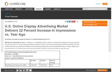 http://www.comscore.com/Insights/Press_Releases/2010/11/U.S._Online_Display_Advertising_Market_Delivers_22_Percent_Increase_in_Impressions
