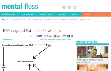 http://mentalfloss.com/article/28052/10-funny-and-fabulous-flowcharts