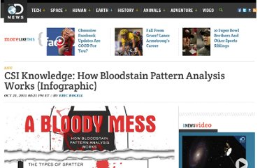 http://news.discovery.com/human/life/csi-knowledge-how-bloodstain-pattern-analysis-works-infographic.htm