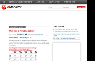 http://www.emarketer.com/Article/What-Time-Primetime-Online/1007071