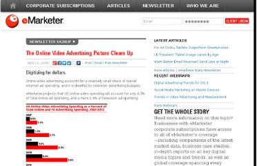 http://www.emarketer.com/Article/Online-Video-Advertising-Picture-Clears-Up/1007219