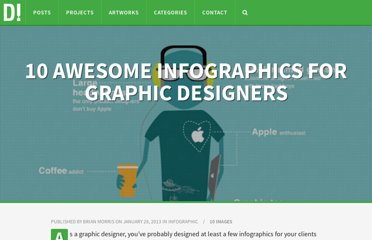 http://www.dailyinspiration.nl/10-awesome-infographics-for-graphic-designers/