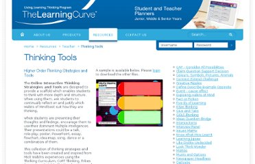 http://learningcurveplanner.com.au/resources/teacher/thinking-tools.html