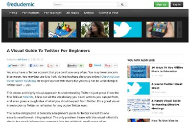 http://edudemic.com/2013/02/a-visual-guide-to-twitter-for-beginners/