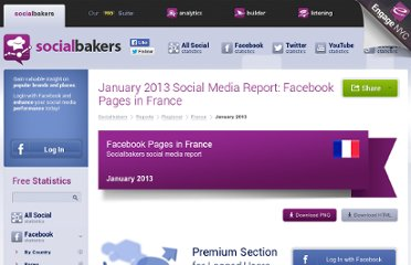http://www.socialbakers.com/blog/1335-january-2013-social-media-report-facebook-pages-in-france-update