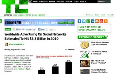 http://techcrunch.com/2010/08/16/advertising-social-networks-3-3-billion/