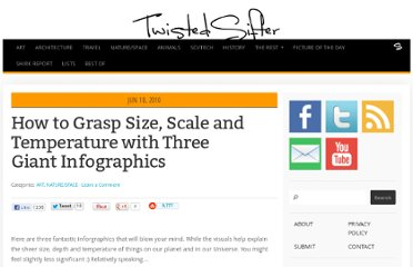 http://twistedsifter.com/2010/06/how-to-grasp-size-scale-and-temperature-with-three-giant-infographics/