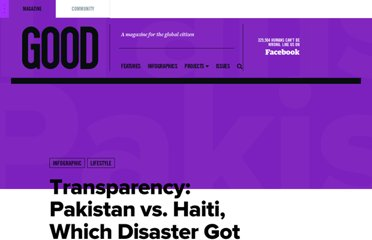 http://www.good.is/posts/transparency-pakistan-vs-haiti-which-disaster-got-more-aid