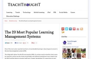 http://www.teachthought.com/trends/elearning/the-20-most-popular-learning-management-systems/