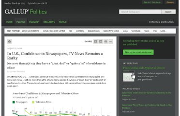 http://www.gallup.com/poll/142133/confidence-newspapers-news-remains-rarity.aspx