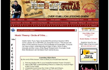 http://www.freeandeasyguitar.com/music_theory/circle_of_fifths.shtml