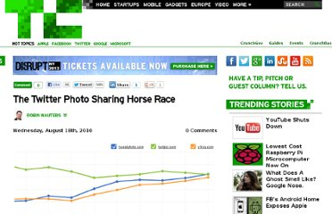 http://techcrunch.com/2010/08/18/the-twitter-photo-sharing-horse-race/