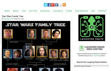 http://laughingsquid.com/star-wars-family-tree/