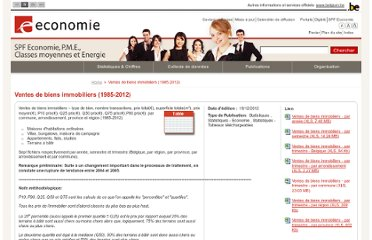http://statbel.fgov.be/fr/modules/publications/statistiques/economie/downloads/ventes_de_biens_immobiliers_1985-2012_.jsp